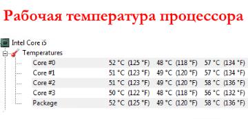 температура процессора intel core i5